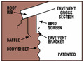 Cross section of the BROCK® Eave Vent.